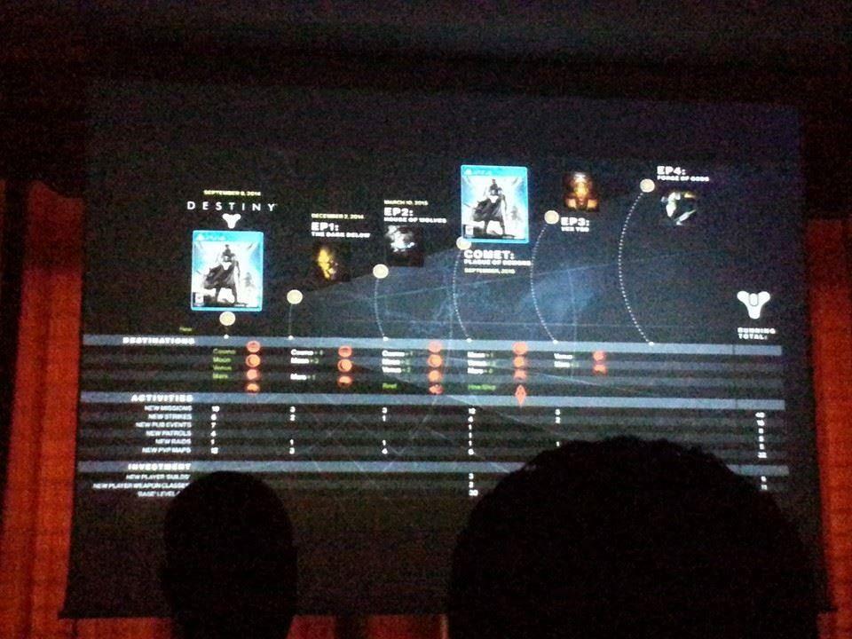 Destiny 2: Fluch des Osiris im Launch Trailer, Pre-Load & genaue Startzeit