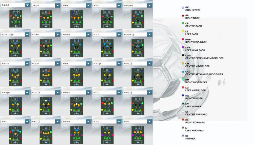 Fifa16 position