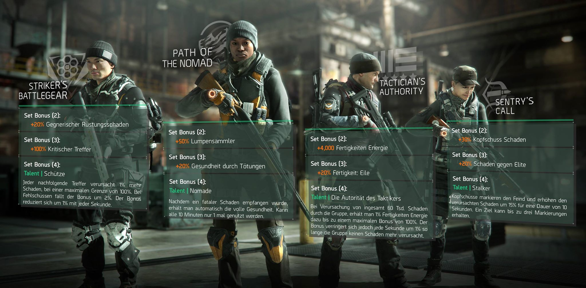 division-talente-gearsets