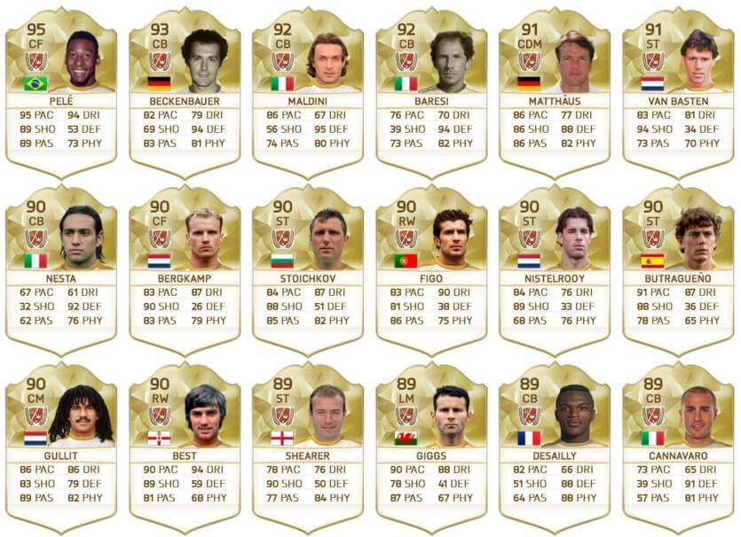 Legenden Fifa 16