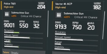 division-t821stats