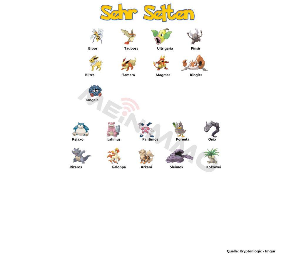 Seltenheit Pokemon Go
