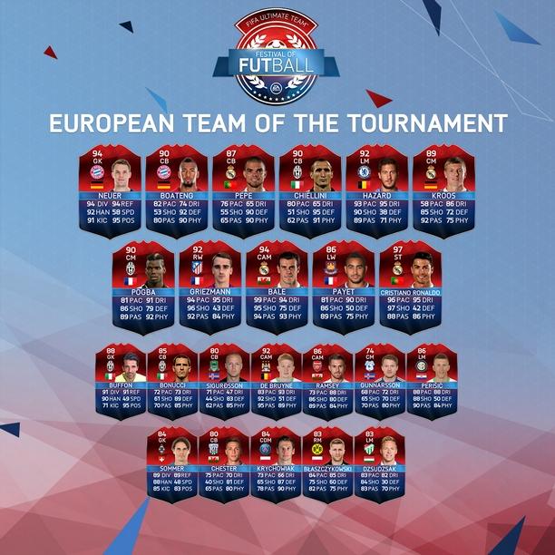 fifa16-euroteam