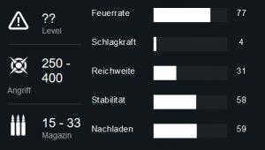 schlaue-drache-stats