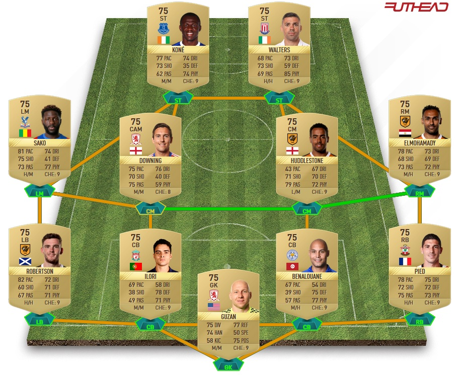 sbc-premier-league