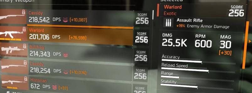 division-warlorsd-stats