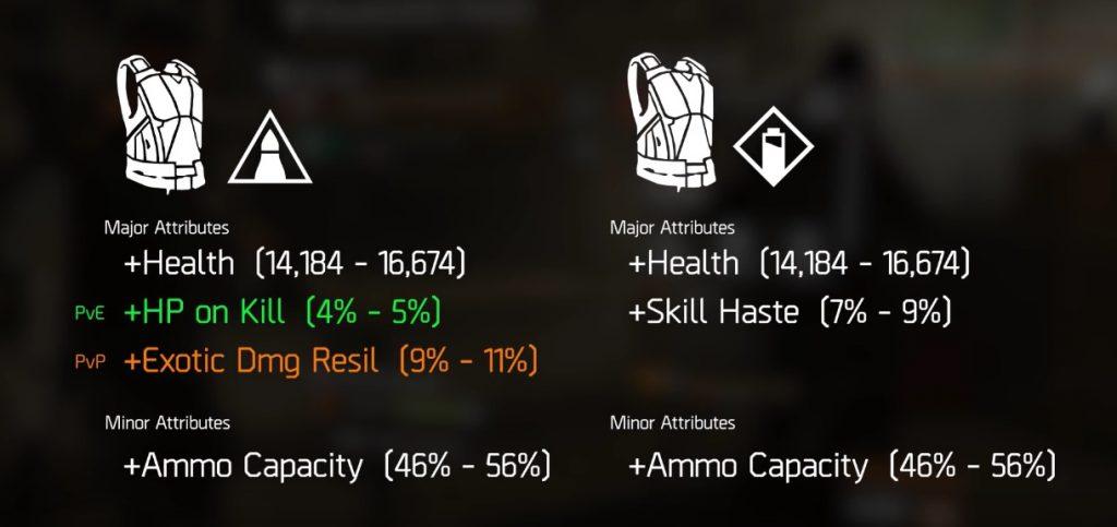 division-panzerweste