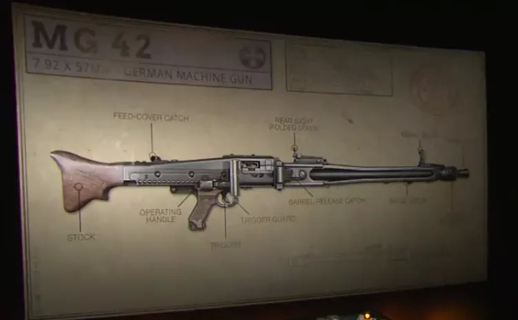 COD WW2 MG 42