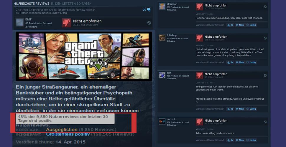 GTA 5 Online Steam Ratings