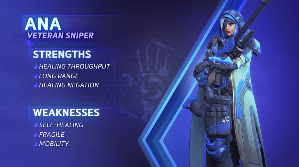 HotS Ana strenghts weaknesses