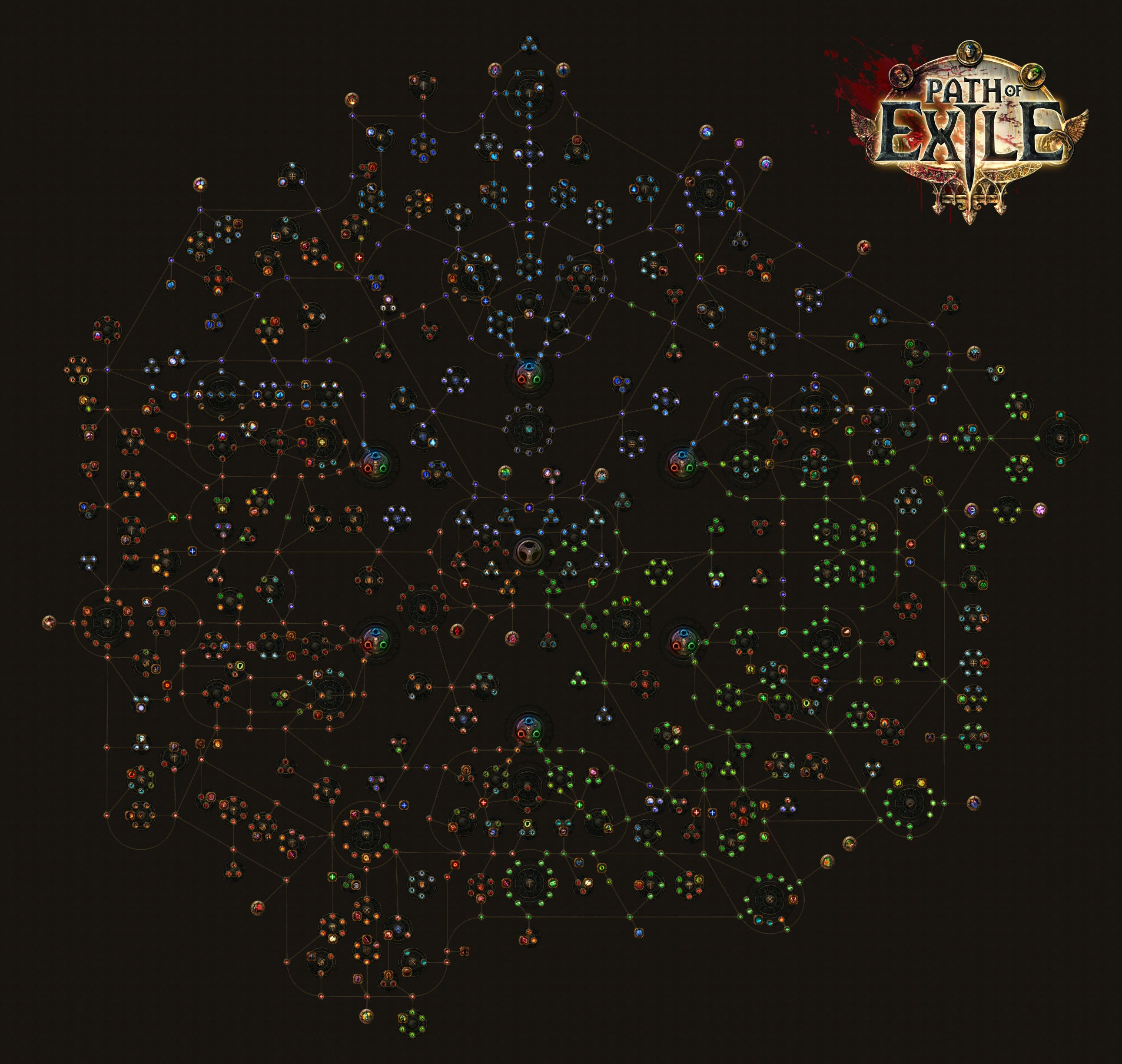 Path of Exile Skill Wheel