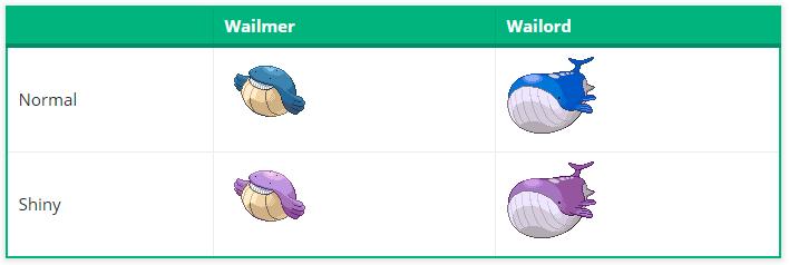Pokémon GO Wale Shiny