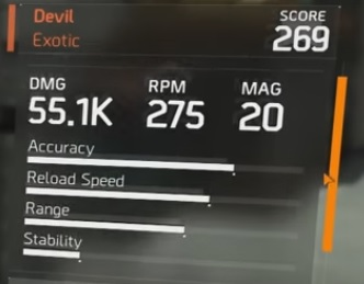 devil stats
