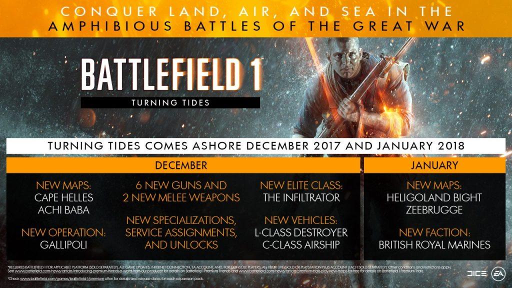 Battlefield 1 Content-Pläne 2017 2018