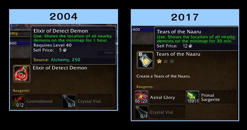 WoW State of Alchemy
