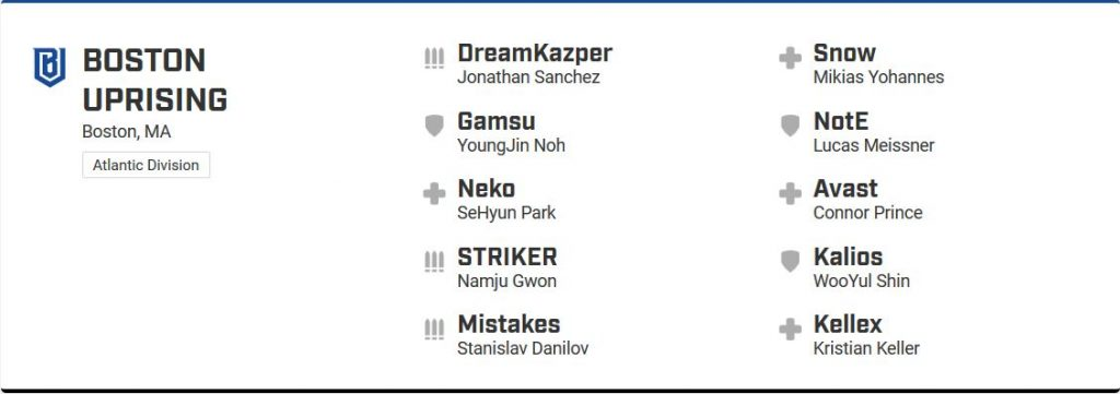 Overwatch League Boston Uprising Roster