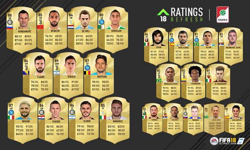 fifa-18-ratings-serie-a