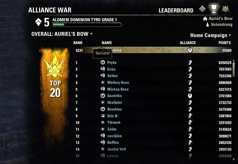 Elder Scrolls Online: Rangliste der Kampagne Auriels Bogen