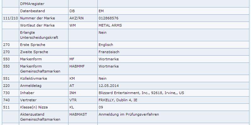 Blizzard registriert die neue Marke Metal Arms