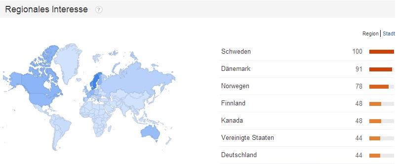 WildStar Google Trends