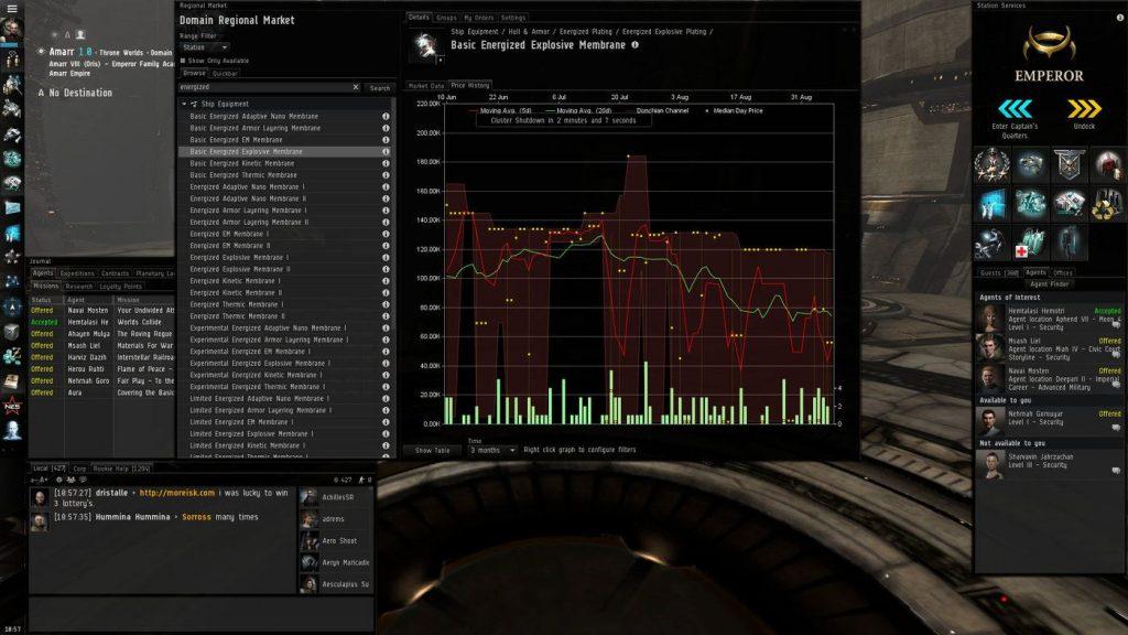 Preisentwicklung EVE Online