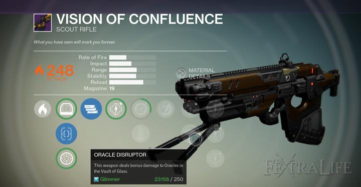 Destiny-Visions-of-Confluence