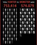 Evolve Alpha Infografik 2