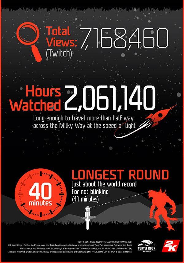 Evolve Alpha Infografik 4