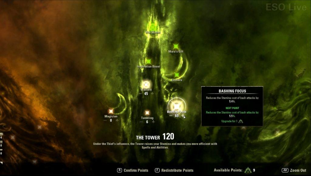TESO-Tower-Konstellation