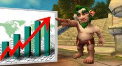Spielerzahlen MMOs