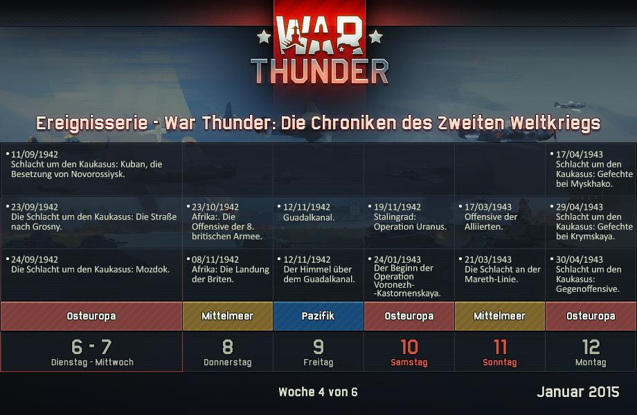 War-Thunder-Chroniken