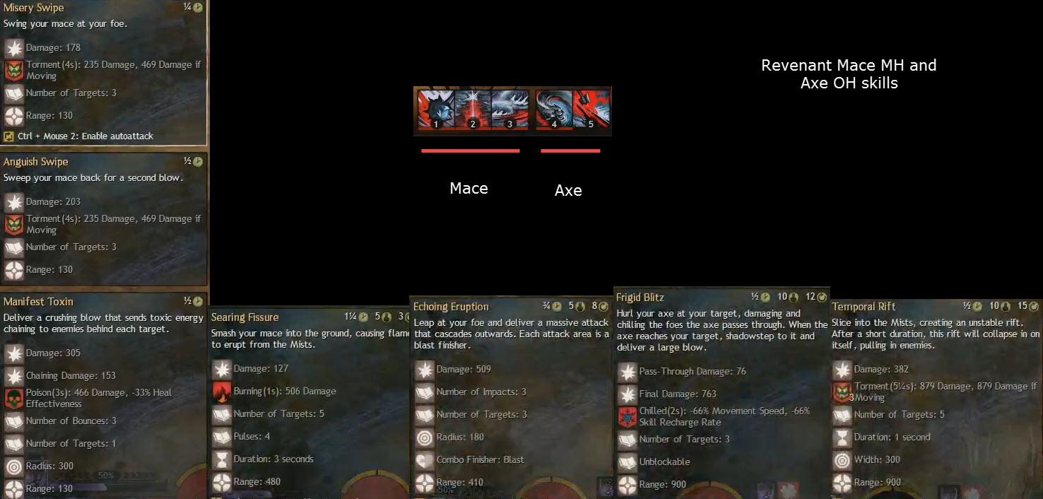 GW2-Mace-axe