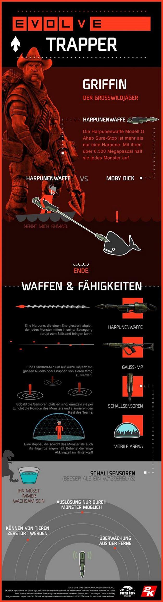 Evole Trapper Griffin Infografik
