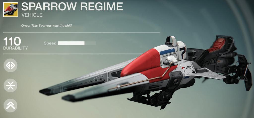 Sparrow-Regime