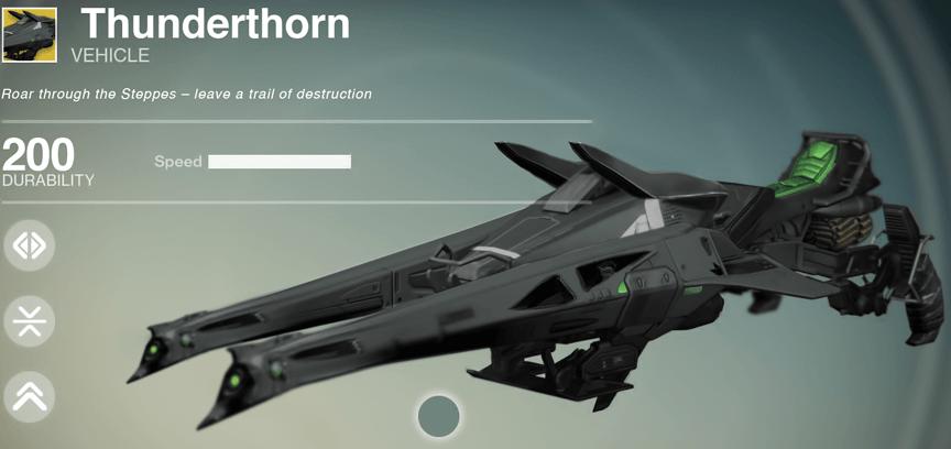 Sparrow-Thorn