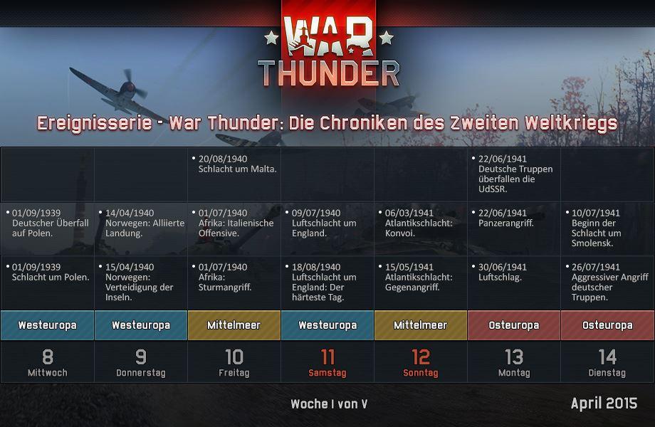 War Thunder - Chroniken des Zweiten Weltkriegs