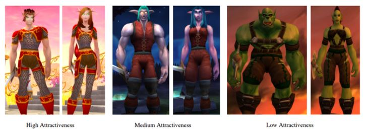 Attraktivität Charaktere WoW