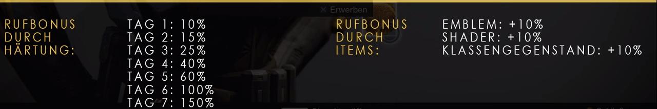 Destiny-Rufbonus