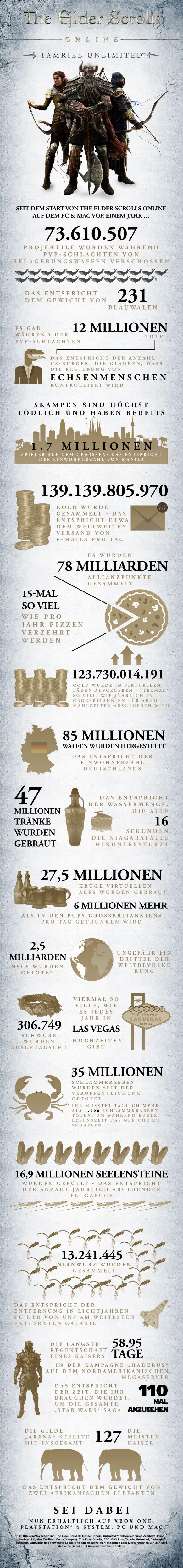 ESO-Infografik