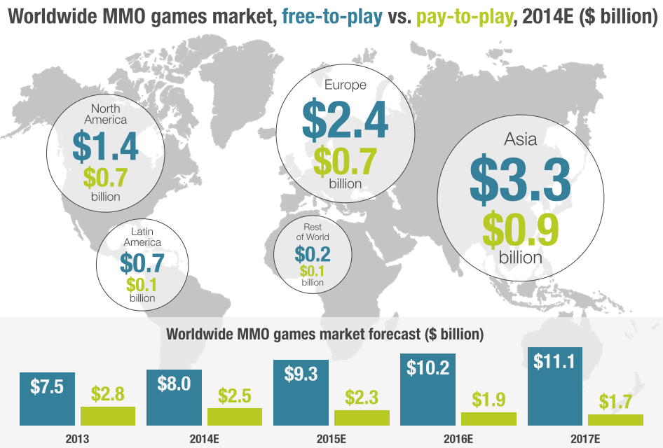 MMO-Markt-2015