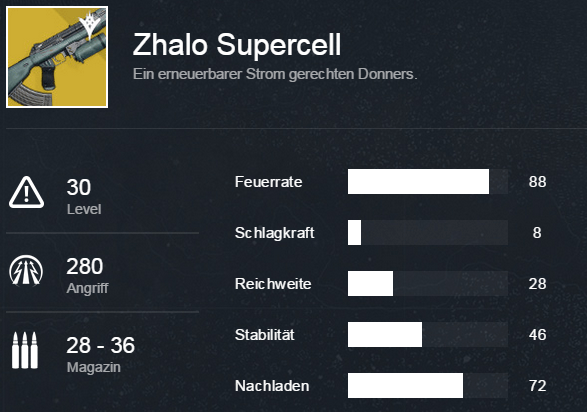 Zhalo-Supercell-Stats