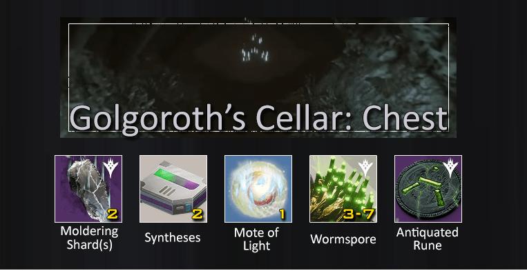 Gologoroth-Keller