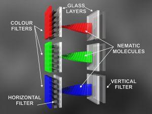 LCD_RGB_subpixel