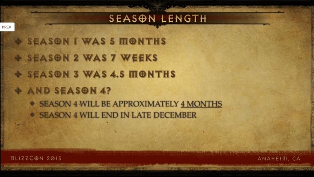 Season-Diablo