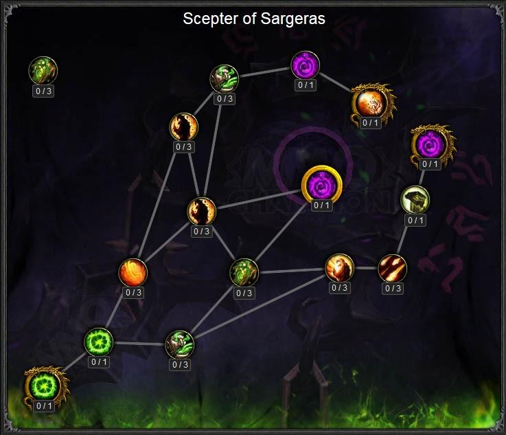 Wow legion warlock Scepter of Sargeras