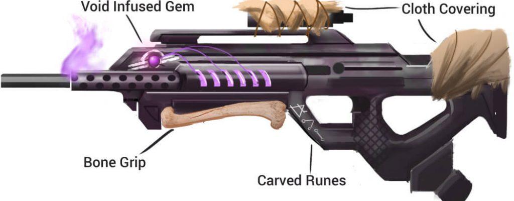 Destiny: Kommt die nächste exotische Waffe direkt von den Spielern?