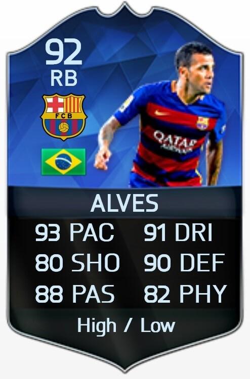 Alves FIFA 16 TOTY