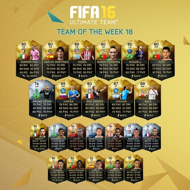 FIFA 16 Team of the week 18