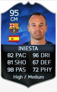 Iniesta FIFA 16 TOTY