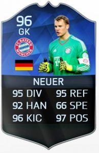 Manuel Neuer FIFA 16 TOTY